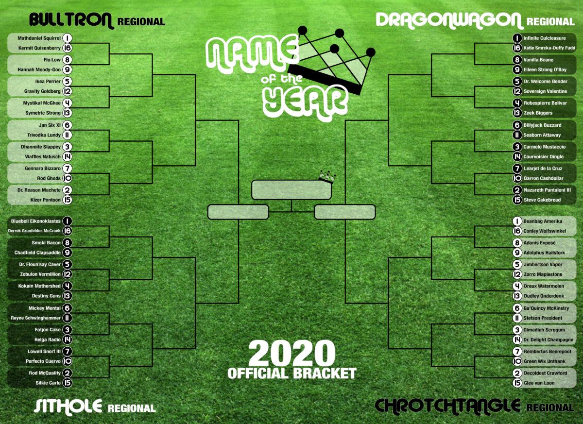 2020-bracket-1200x873.jpg